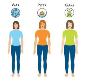 ayurvedische-bodytypes-vata